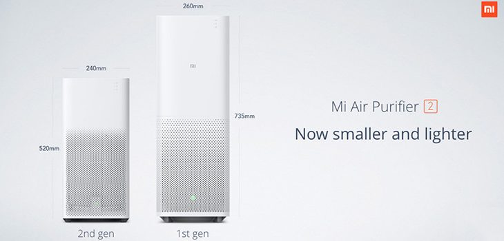 Xiaomi Mi Air Purifier 2 Review